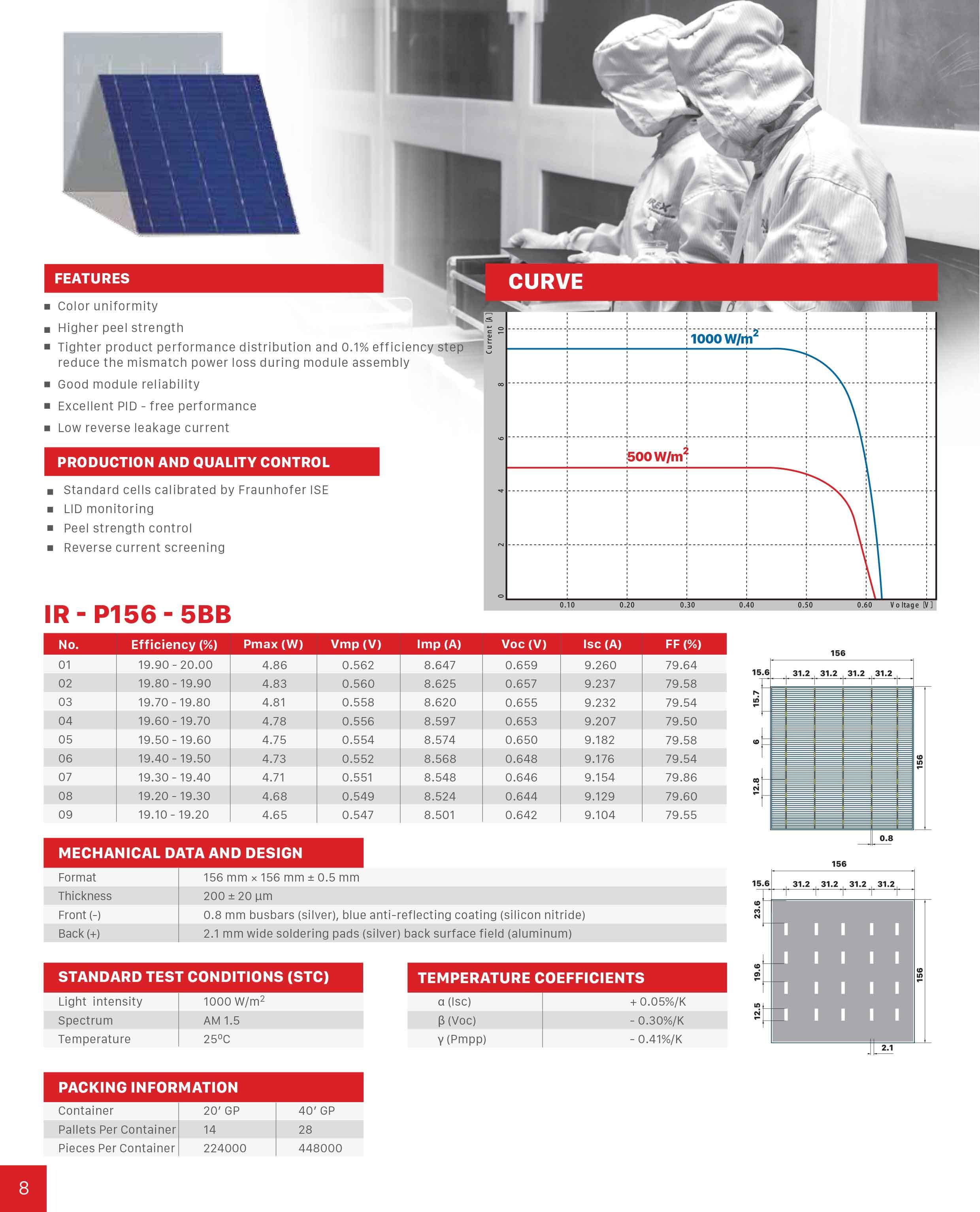 tế bào năng lượng mặt trời solar poly cell 5bb