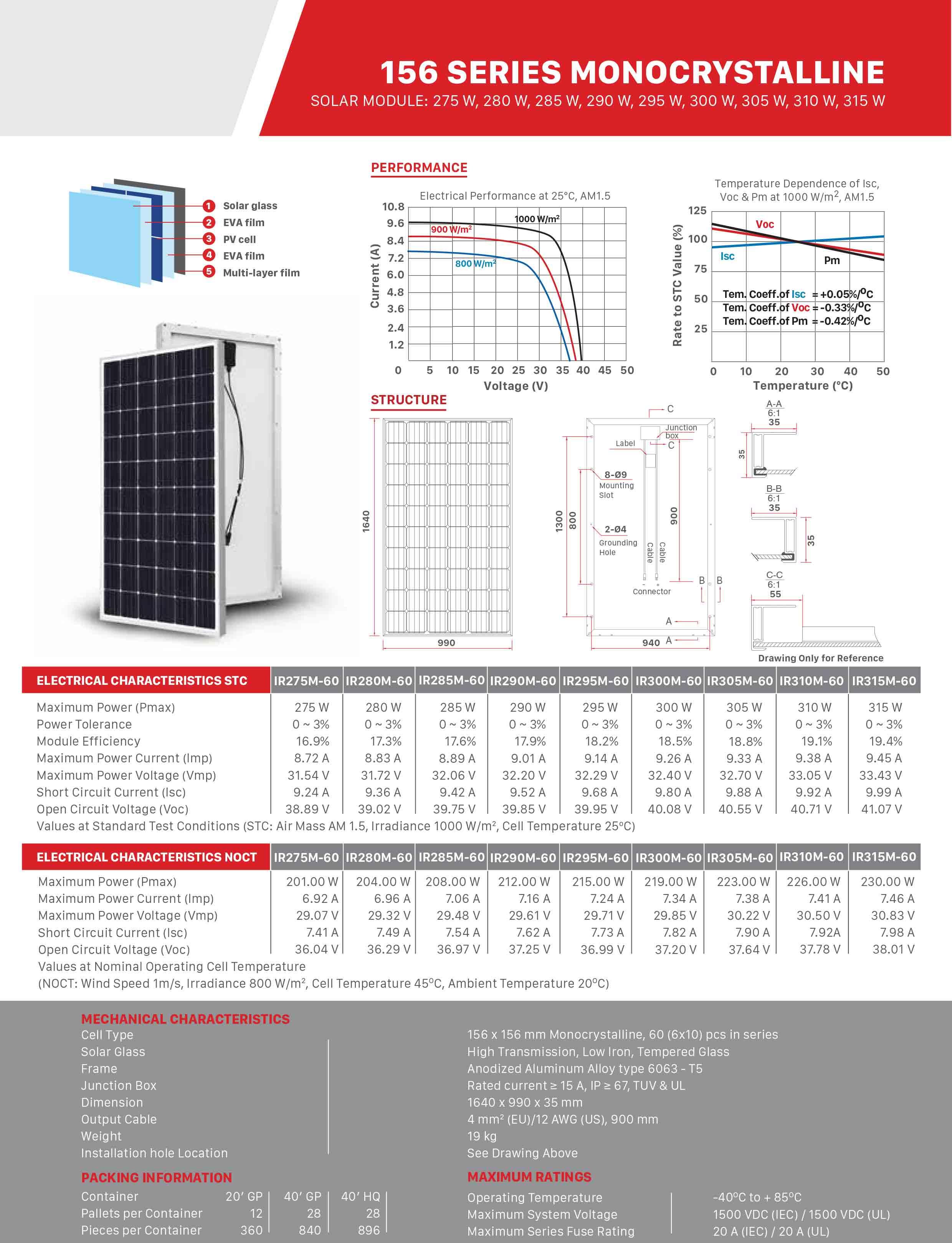 sản phẩm tấm pin năng lượng mặt trời irex mono 275w - 315w