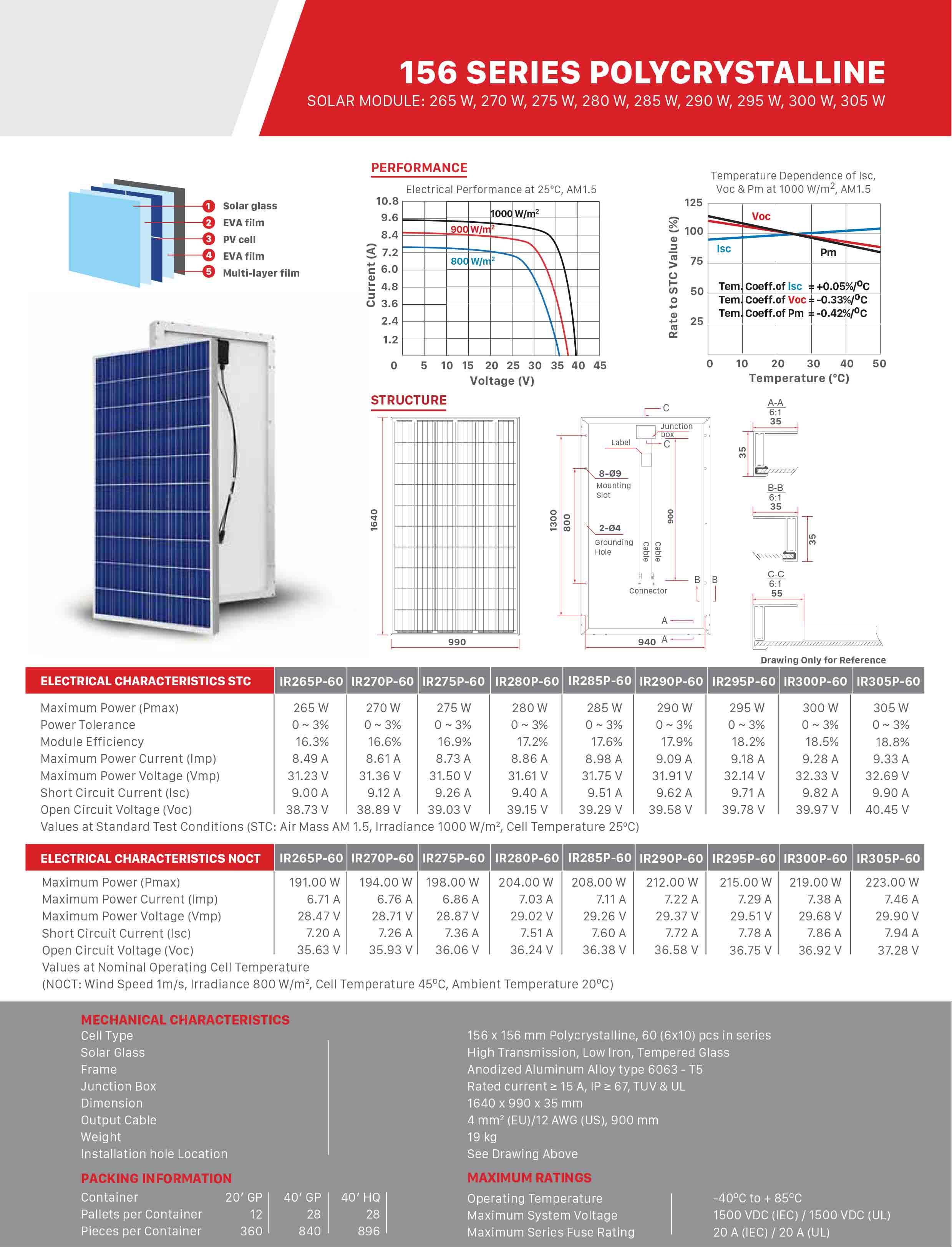 sản phẩm tấm pin năng lượng mặt trời irex poly 275 w - 305 w